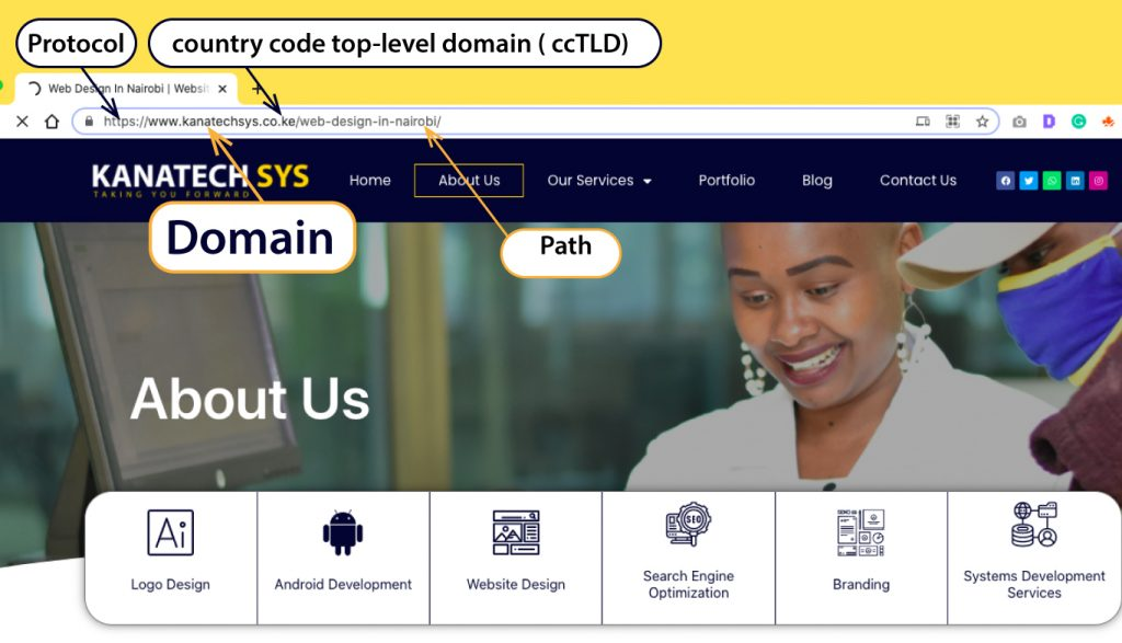 Why choose CO.KE code top-level domain